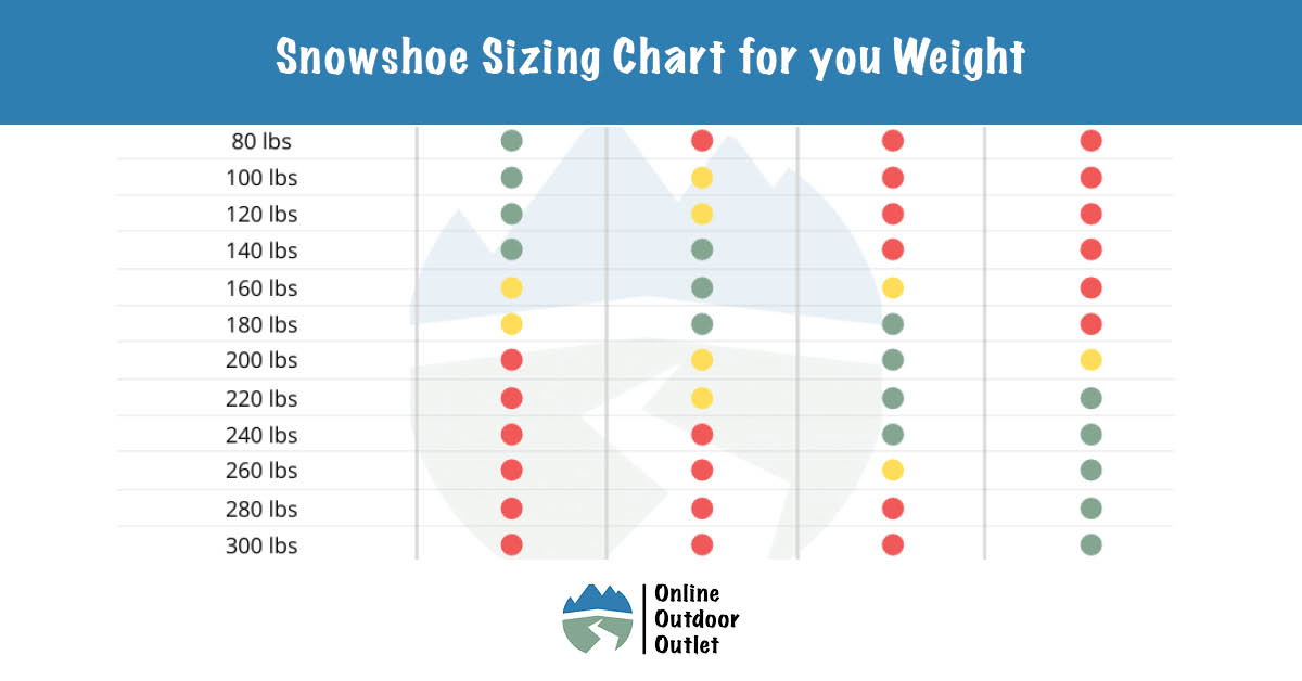 Snowshoe Sizing by Weight Blog Post Header Image